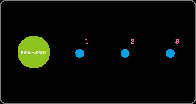mechanism11