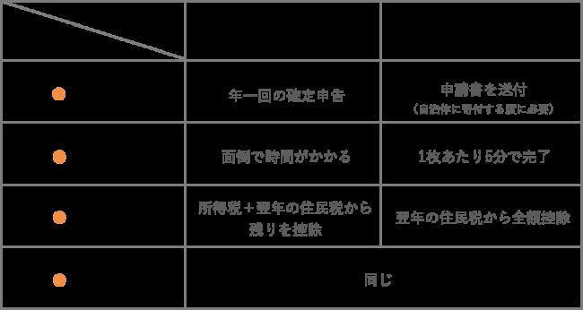 mechanism15