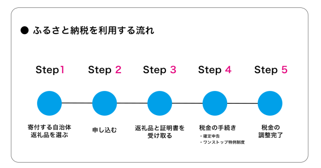 mechanism18